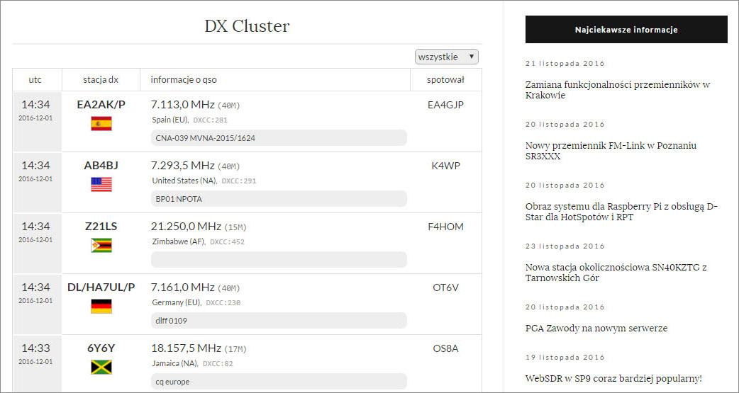 dxcluster
