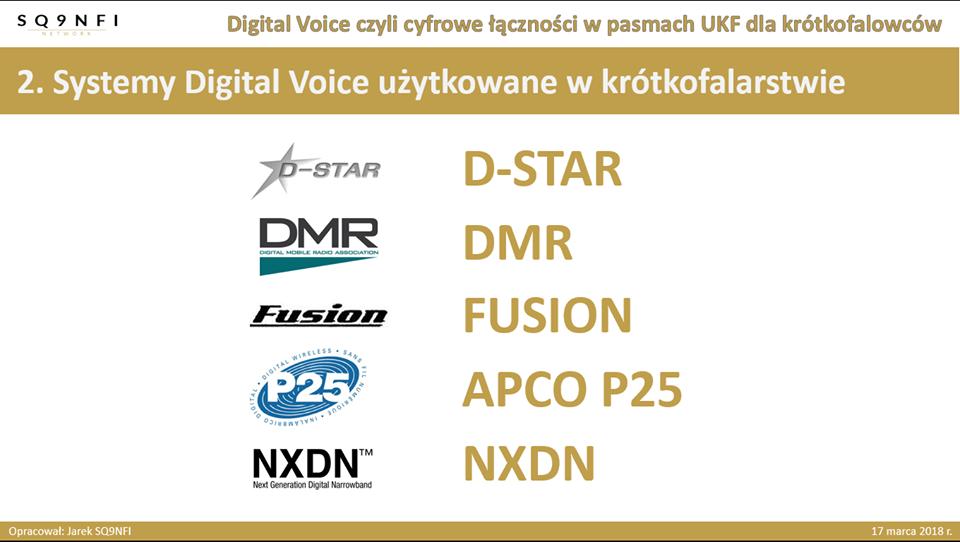 Prezentacja systemów łączności DV